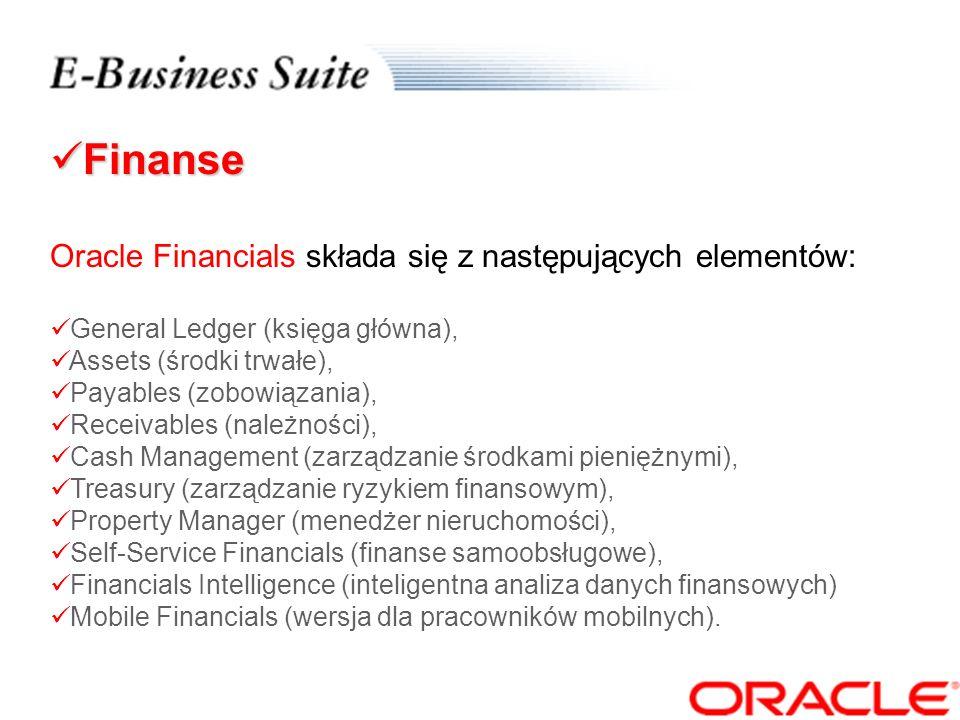 Finanse Oracle Financials składa się z następujących elementów: