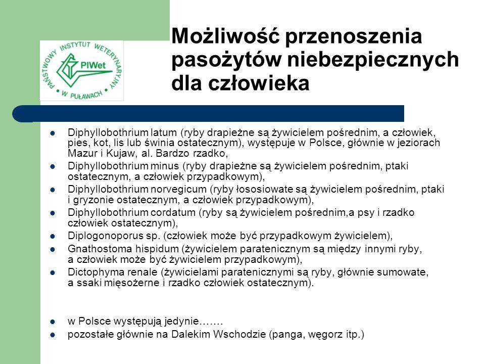 Możliwość przenoszenia pasożytów niebezpiecznych dla człowieka