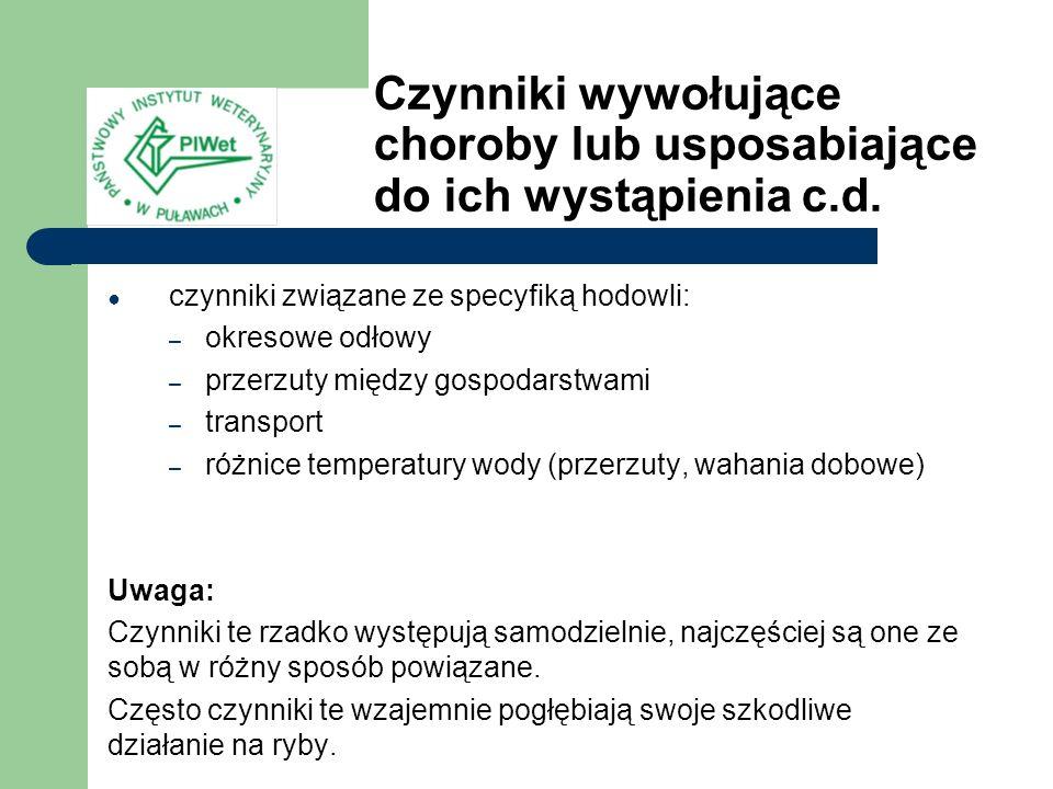 Czynniki wywołujące choroby lub usposabiające do ich wystąpienia c.d.