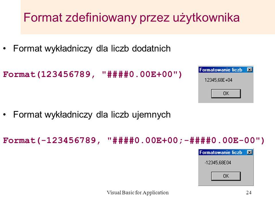 Format zdefiniowany przez użytkownika