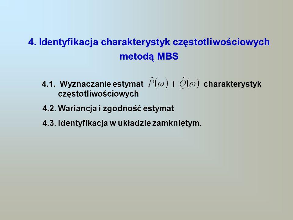 4. Identyfikacja charakterystyk częstotliwościowych