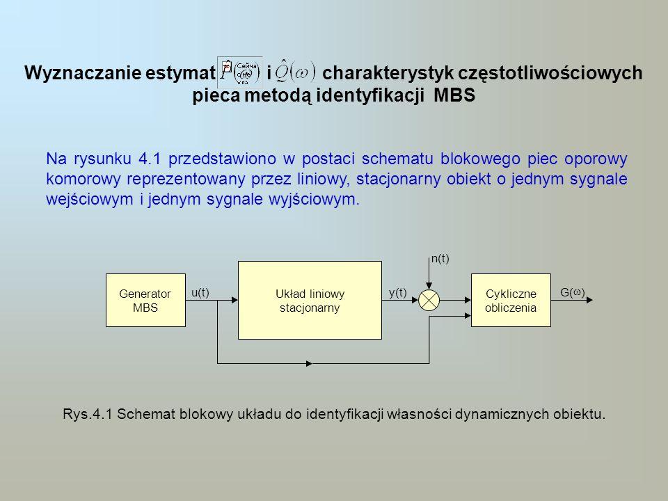 Wyznaczanie estymat i charakterystyk częstotliwościowych pieca metodą identyfikacji MBS