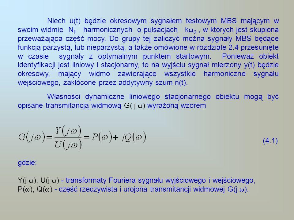 Niech u(t) będzie okresowym sygnałem testowym MBS mającym w swoim widmie NF harmonicznych o pulsacjach k0 , w których jest skupiona przeważająca część mocy. Do grupy tej zaliczyć można sygnały MBS będące funkcją parzystą, lub nieparzystą, a także omówione w rozdziale 2.4 przesunięte w czasie sygnały z optymalnym punktem startowym. Ponieważ obiekt identyfikacji jest liniowy i stacjonarny, to na wyjściu sygnał mierzony y(t) będzie okresowy, mający widmo zawierające wszystkie harmoniczne sygnału wejściowego, zakłócone przez addytywny szum n(t).