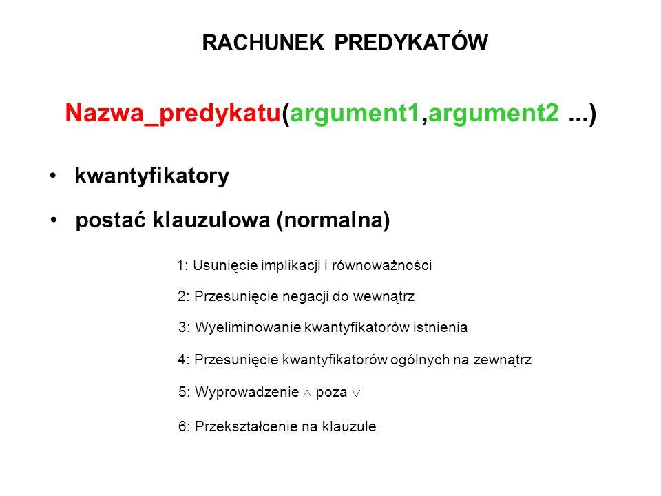 Nazwa_predykatu(argument1,argument2 ...) postać klauzulowa (normalna)