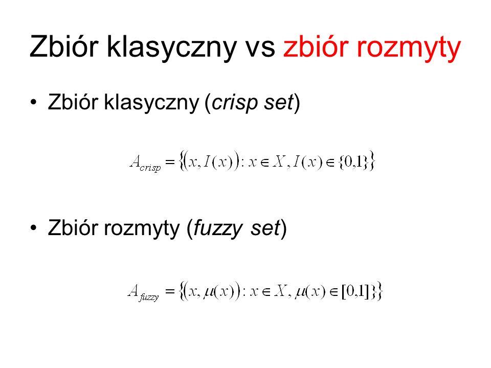 Zbiór klasyczny vs zbiór rozmyty