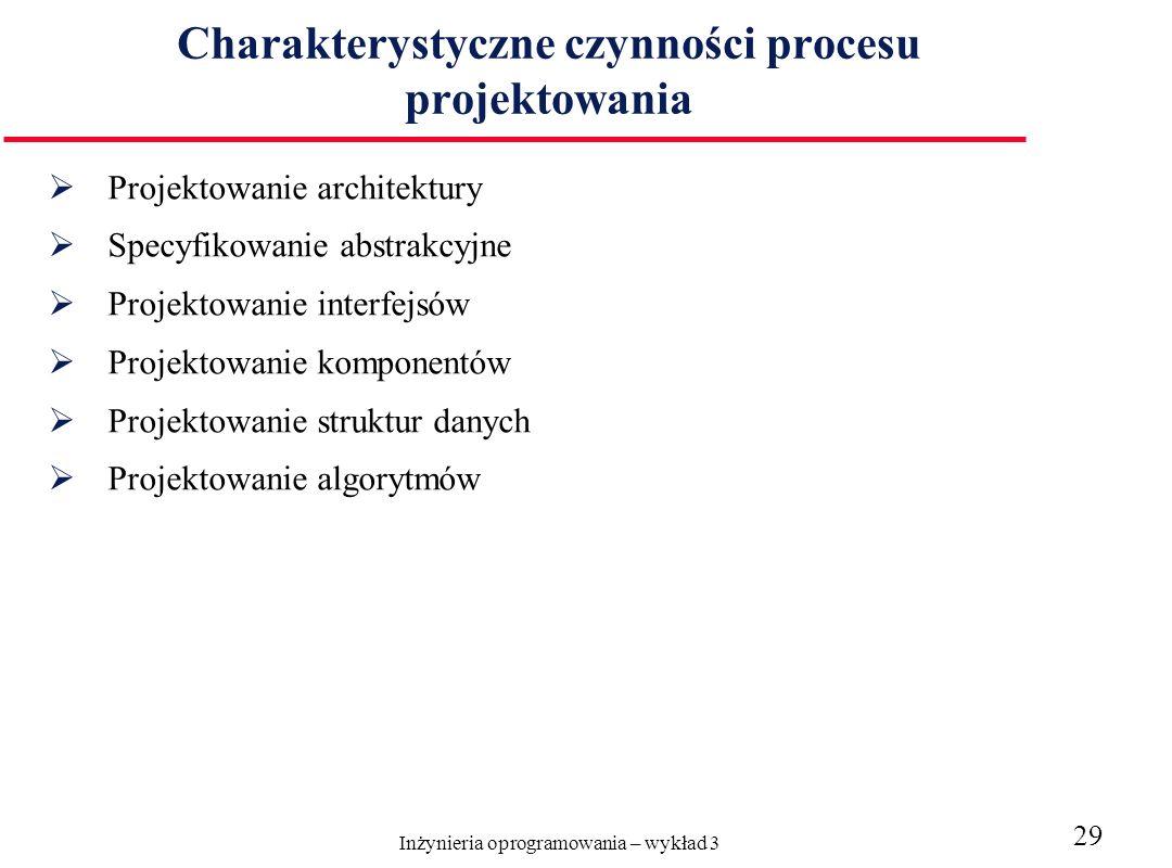 Charakterystyczne czynności procesu projektowania