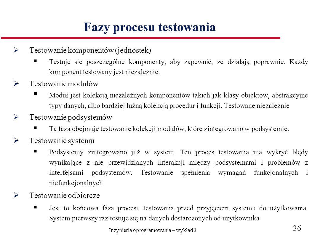 Fazy procesu testowania
