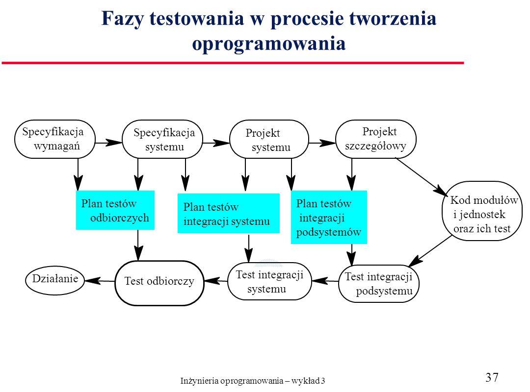 Fazy testowania w procesie tworzenia oprogramowania