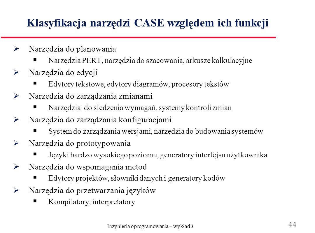 Klasyfikacja narzędzi CASE względem ich funkcji