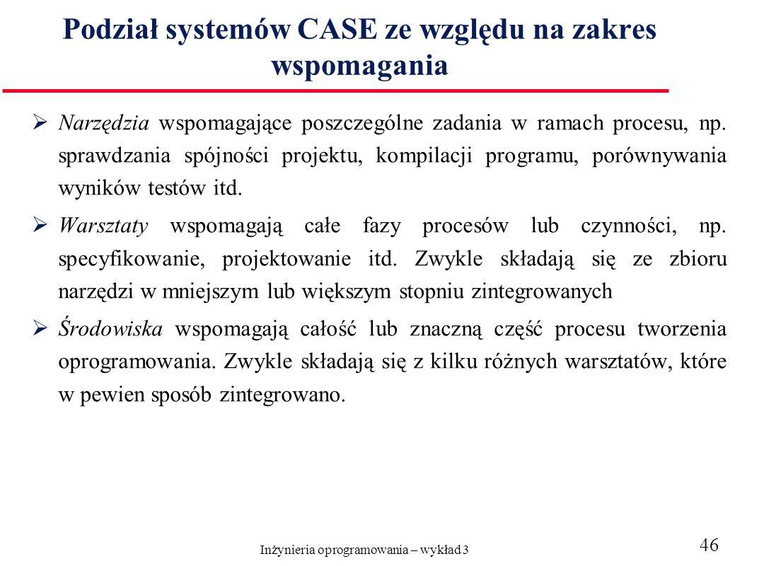 Podział systemów CASE ze względu na zakres wspomagania