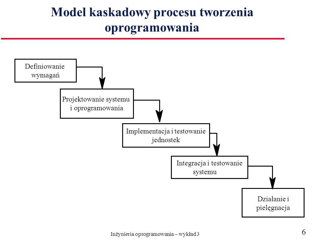 Model kaskadowy procesu tworzenia oprogramowania