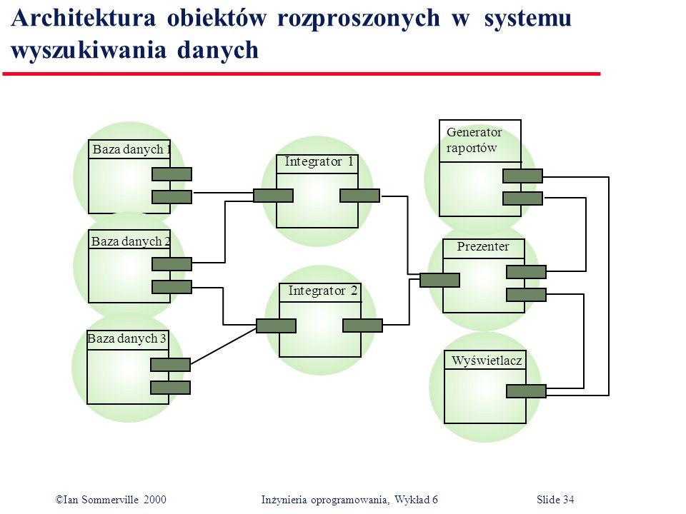 Architektura obiektów rozproszonych w systemu wyszukiwania danych
