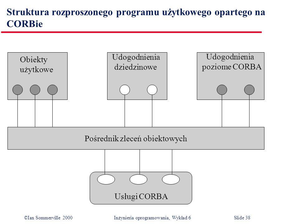 Struktura rozproszonego programu użytkowego opartego na CORBie