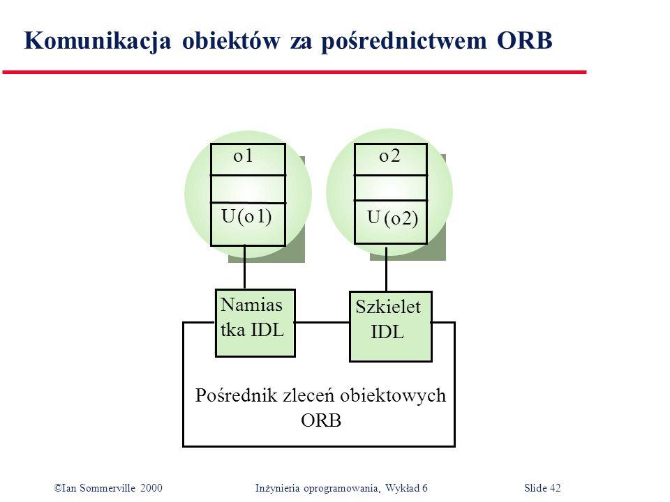 Komunikacja obiektów za pośrednictwem ORB