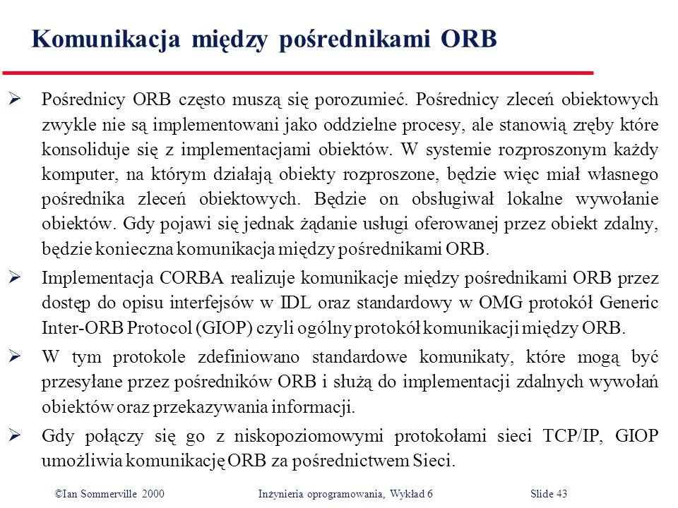 Komunikacja między pośrednikami ORB