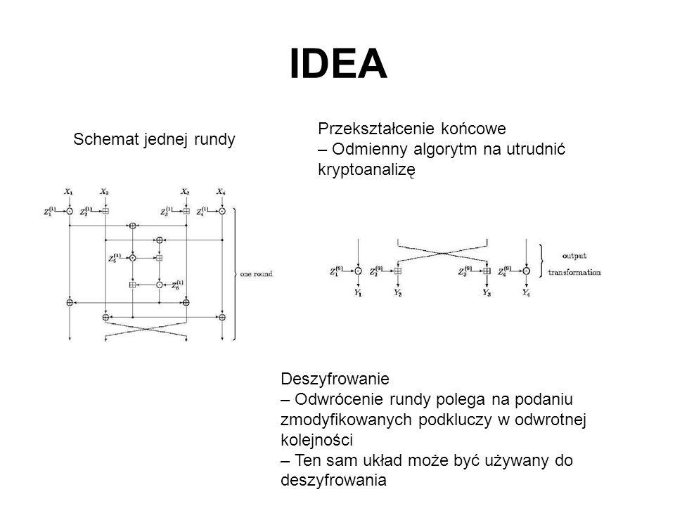 IDEA Przekształcenie końcowe – Odmienny algorytm na utrudnić