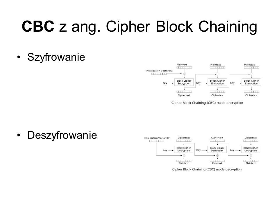 CBC z ang. Cipher Block Chaining
