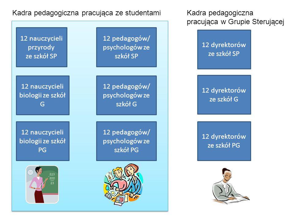 Kadra pedagogiczna pracująca ze studentami Kadra pedagogiczna
