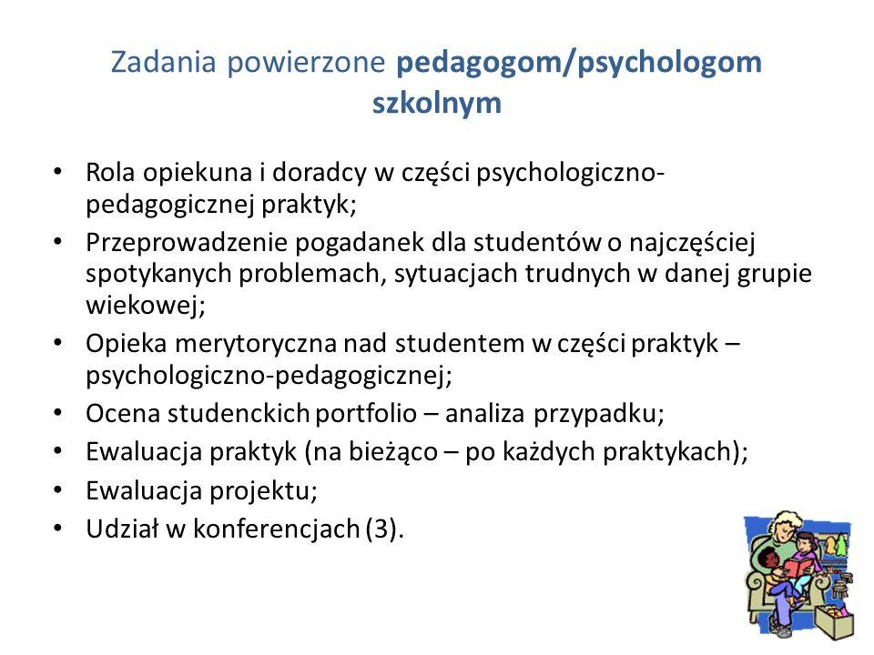 Zadania powierzone pedagogom/psychologom szkolnym