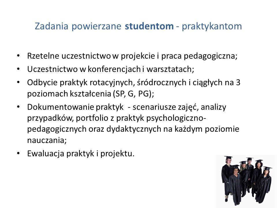 Zadania powierzane studentom - praktykantom