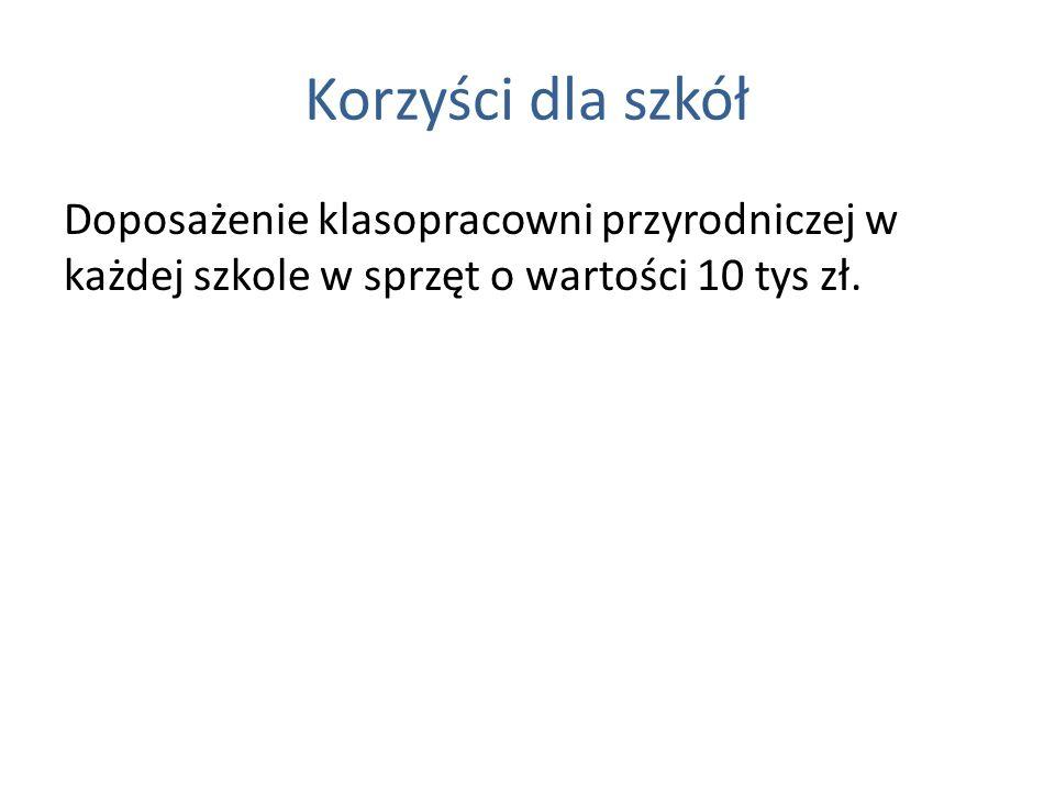 Korzyści dla szkółDoposażenie klasopracowni przyrodniczej w każdej szkole w sprzęt o wartości 10 tys zł.