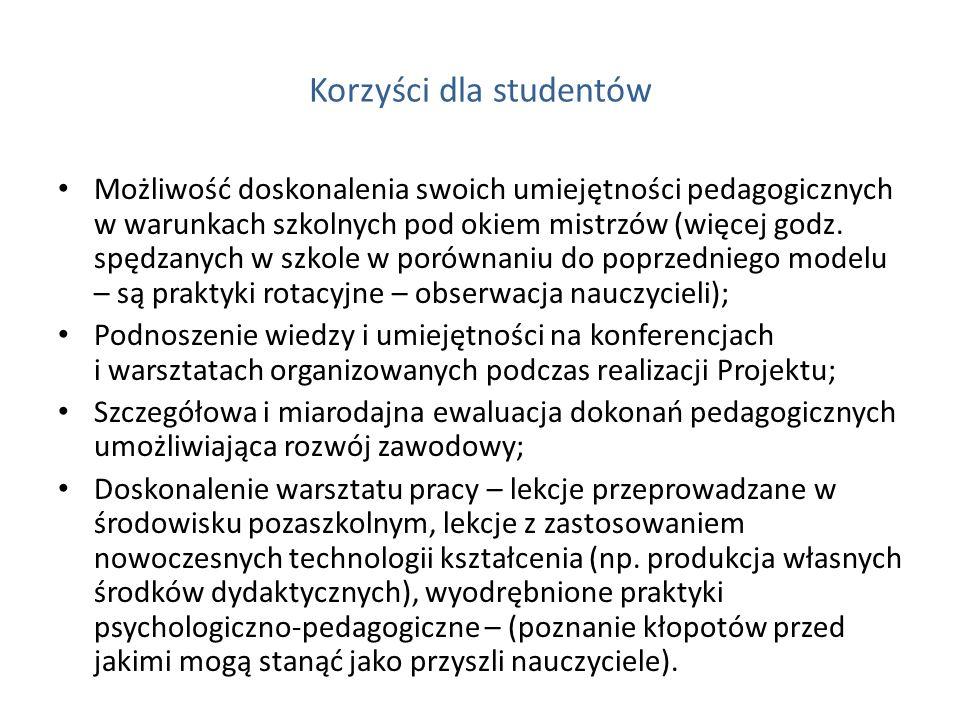 Korzyści dla studentów