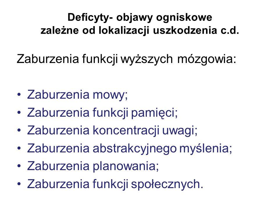 Deficyty- objawy ogniskowe zależne od lokalizacji uszkodzenia c.d.