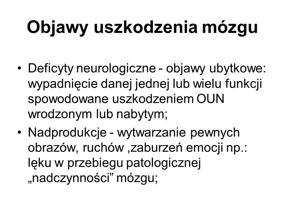 Objawy uszkodzenia mózgu