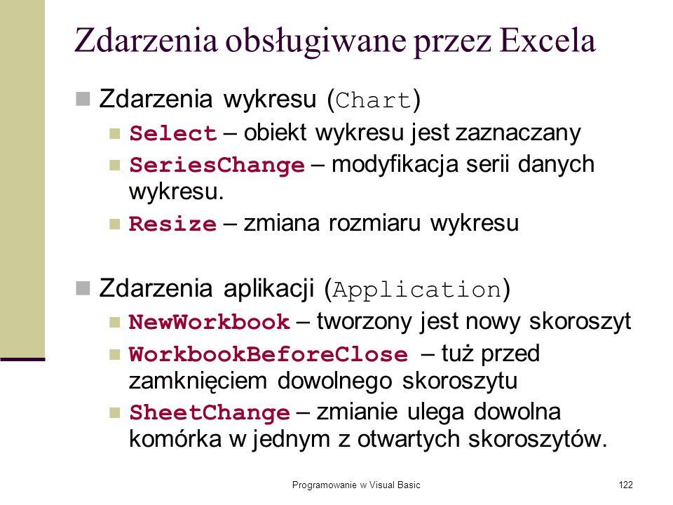 Zdarzenia obsługiwane przez Excela