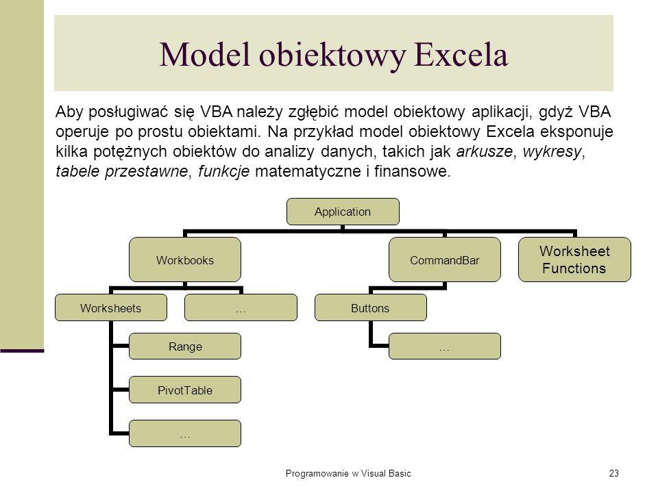 Model obiektowy Excela