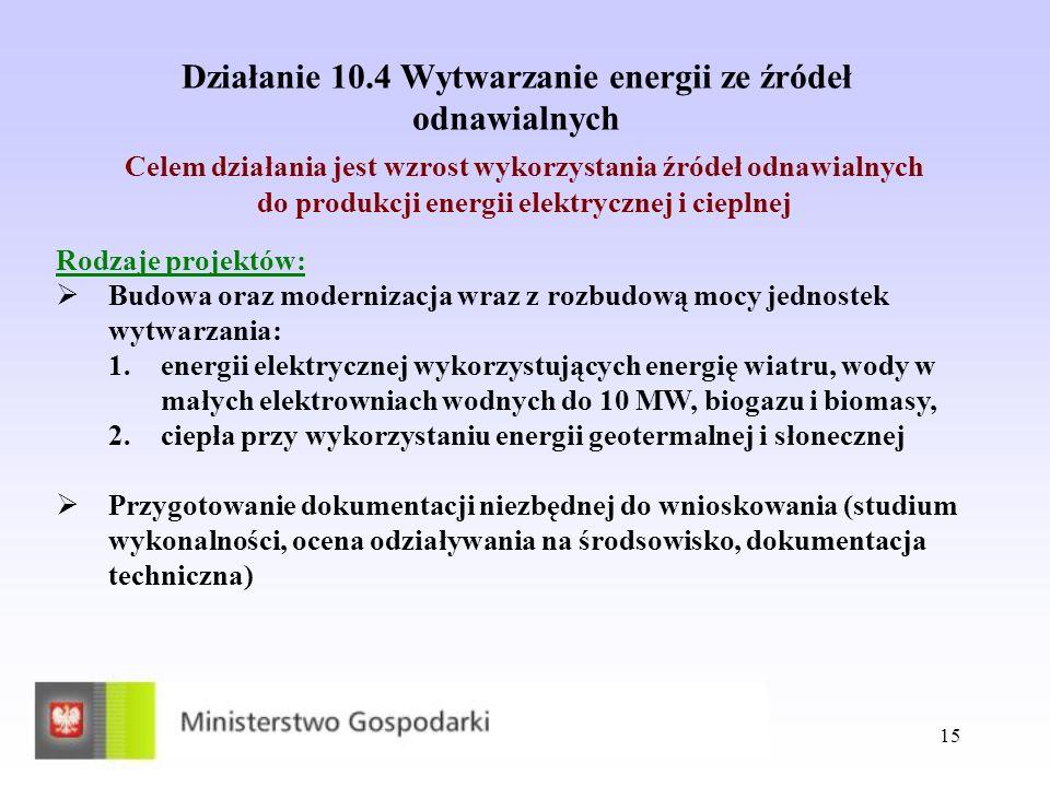 Działanie 10.4 Wytwarzanie energii ze źródeł odnawialnych