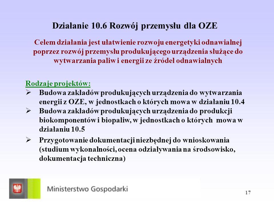 Działanie 10.6 Rozwój przemysłu dla OZE