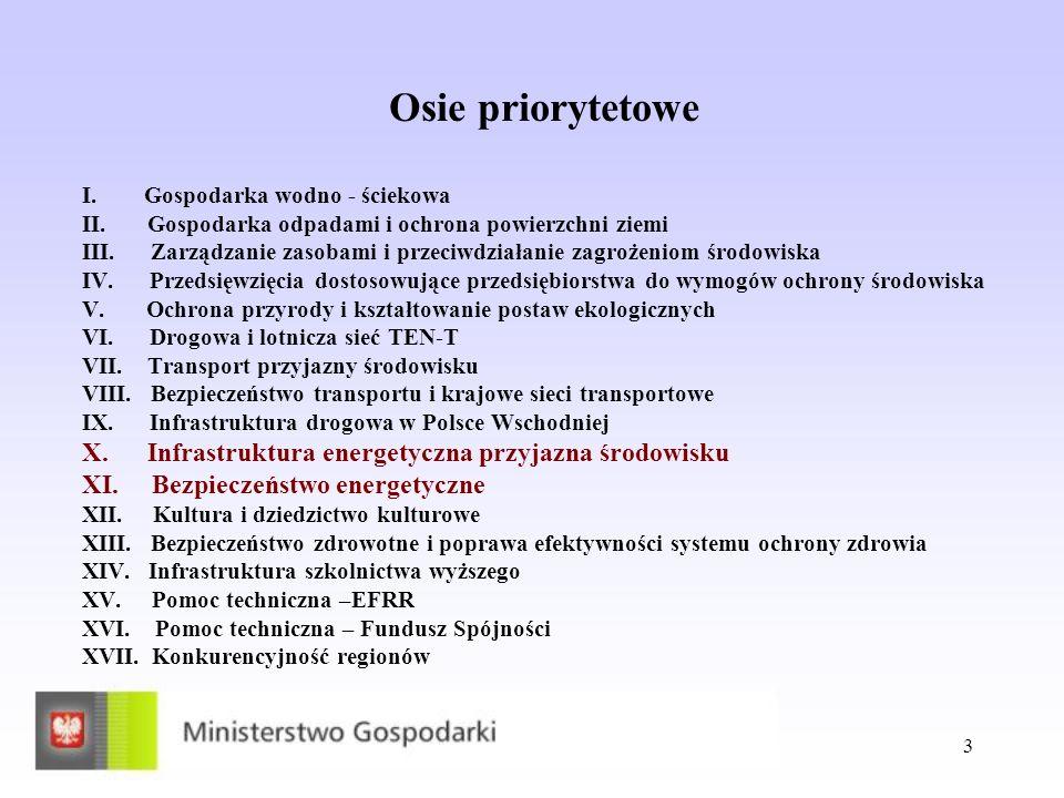 Osie priorytetowe X. Infrastruktura energetyczna przyjazna środowisku