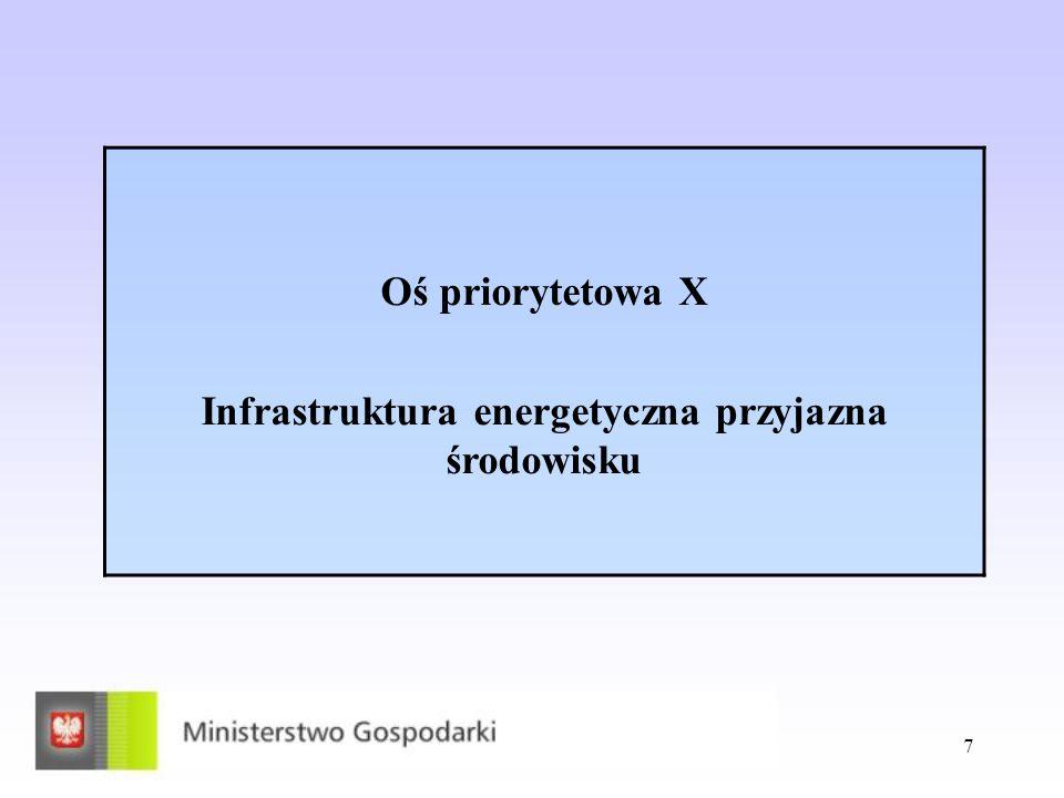 Infrastruktura energetyczna przyjazna środowisku