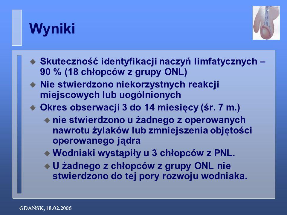 Wyniki Skuteczność identyfikacji naczyń limfatycznych – 90 % (18 chłopców z grupy ONL)