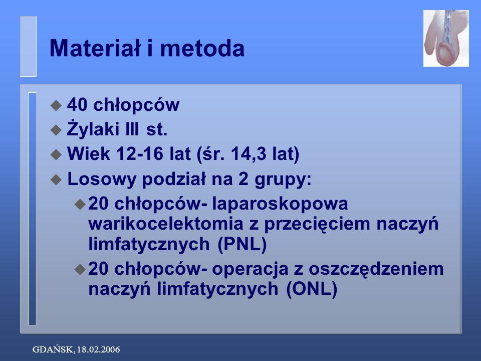 Materiał i metoda 40 chłopców Żylaki III st.