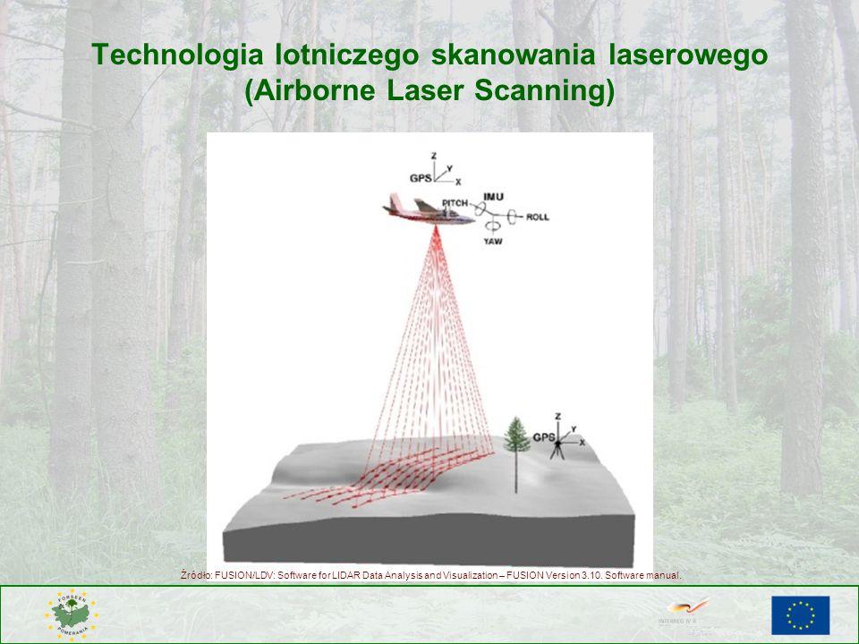 Technologia lotniczego skanowania laserowego (Airborne Laser Scanning)
