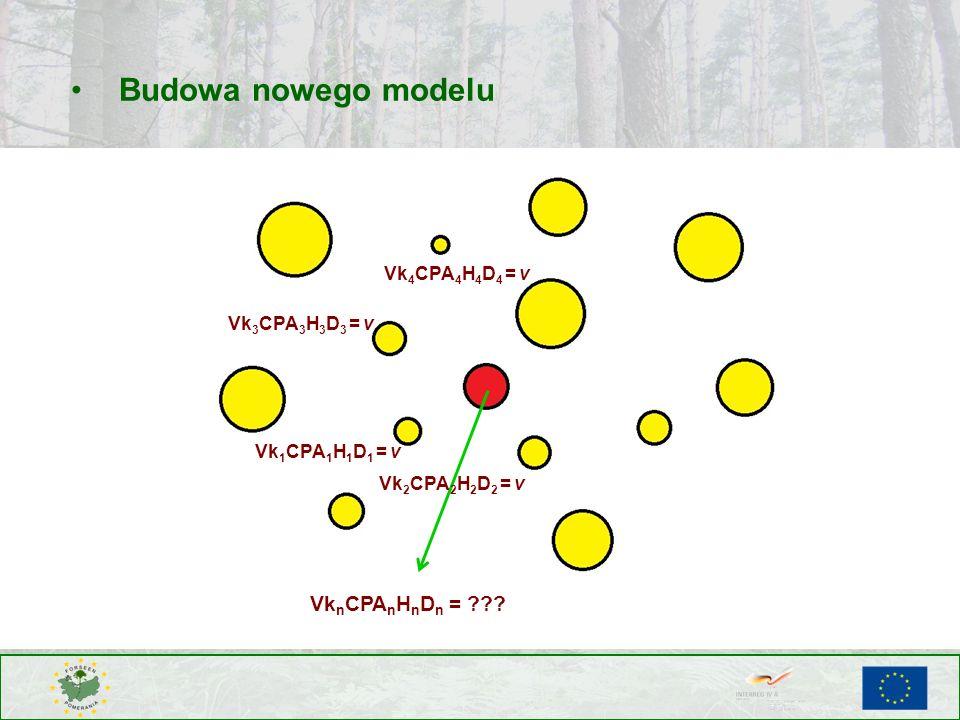 Budowa nowego modelu VknCPAnHnDn = Vk4CPA4H4D4 = v Vk3CPA3H3D3 = v