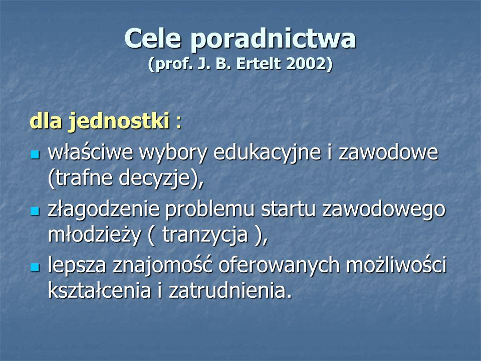 Cele poradnictwa (prof. J. B. Ertelt 2002)