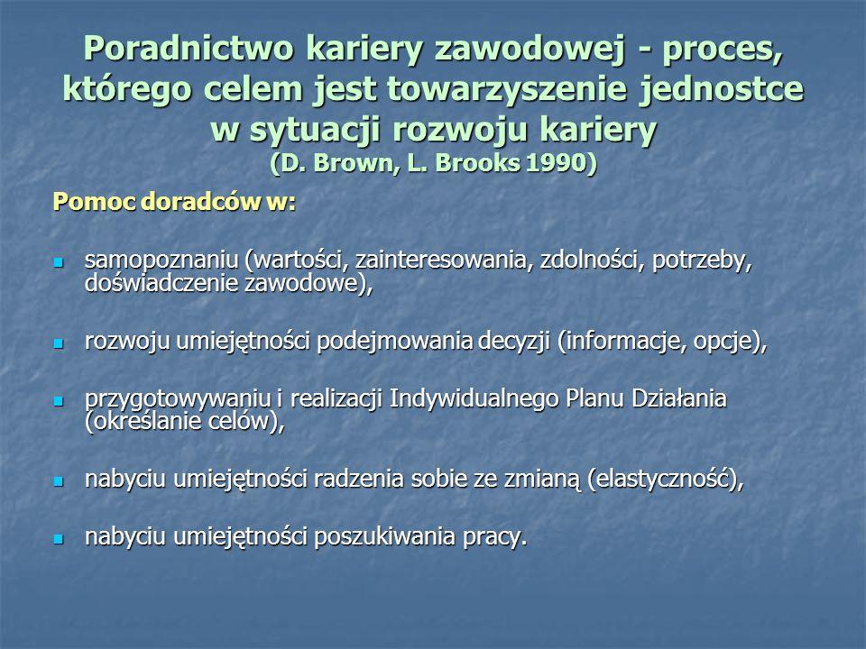 Poradnictwo kariery zawodowej - proces, którego celem jest towarzyszenie jednostce w sytuacji rozwoju kariery (D. Brown, L. Brooks 1990)