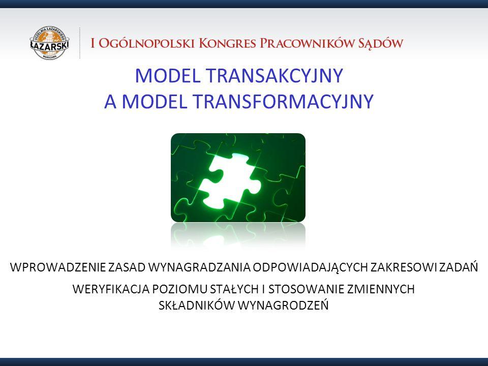 MODEL TRANSAKCYJNY A MODEL TRANSFORMACYJNY