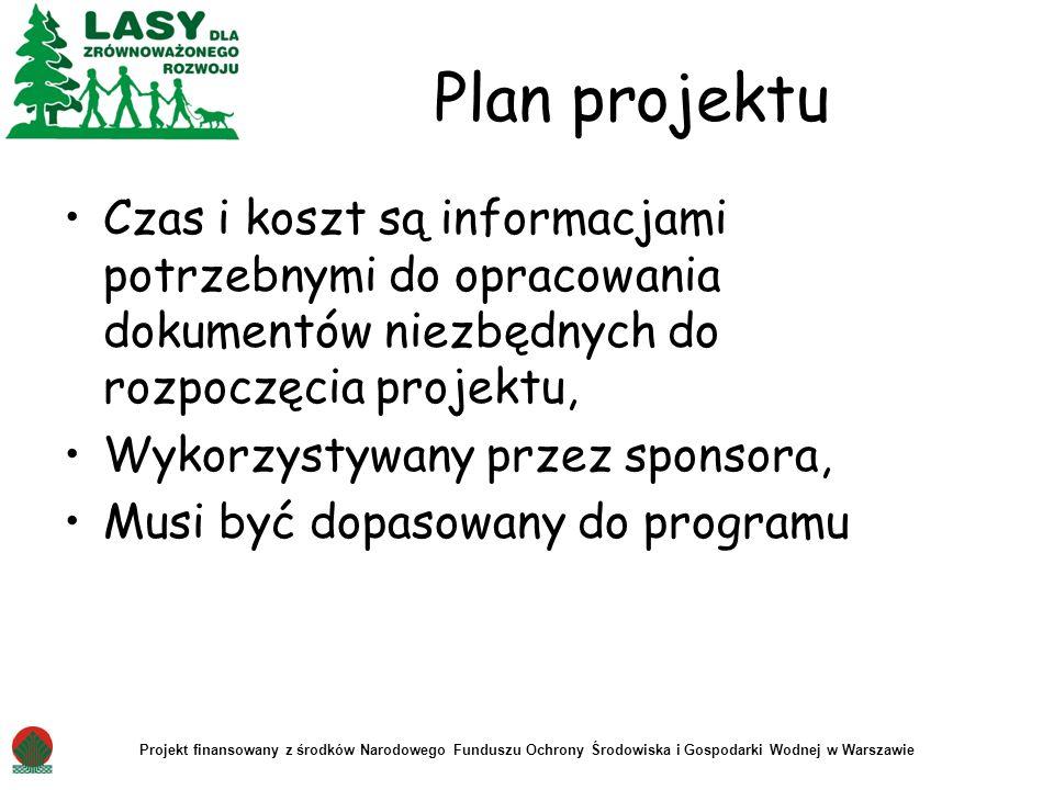 Plan projektu Czas i koszt są informacjami potrzebnymi do opracowania dokumentów niezbędnych do rozpoczęcia projektu,