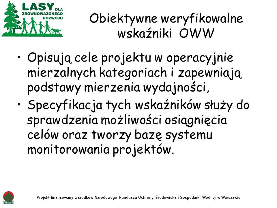 Obiektywne weryfikowalne wskaźniki OWW