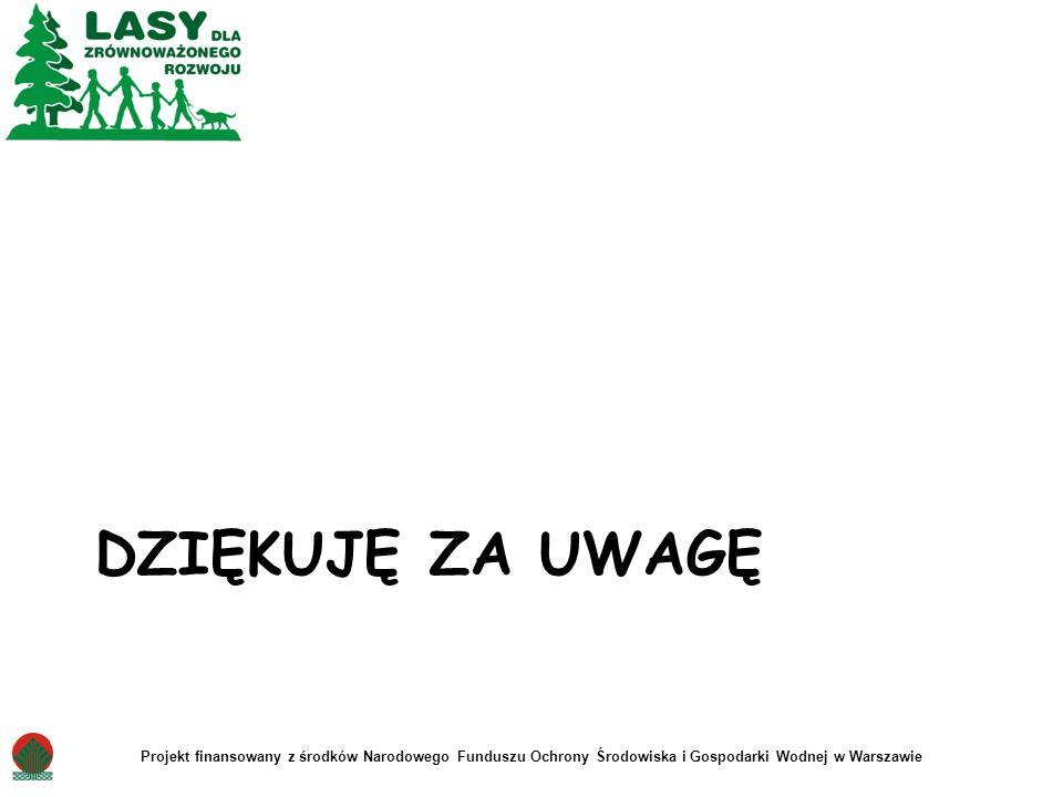 Dziękuję za uwagę Projekt finansowany z środków Narodowego Funduszu Ochrony Środowiska i Gospodarki Wodnej w Warszawie.