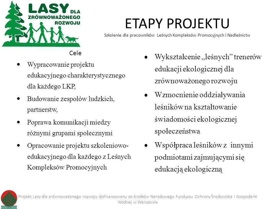 ETAPY PROJEKTU Szkolenie dla pracowników Leśnych Kompleksów Promocyjnych i Nadleśnictw