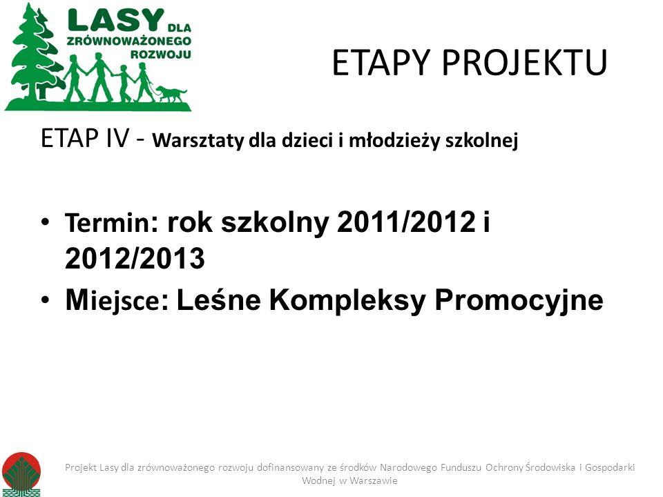 ETAPY PROJEKTU ETAP IV - Warsztaty dla dzieci i młodzieży szkolnej