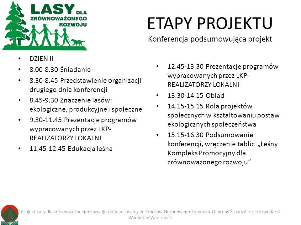 ETAPY PROJEKTU Konferencja podsumowująca projekt