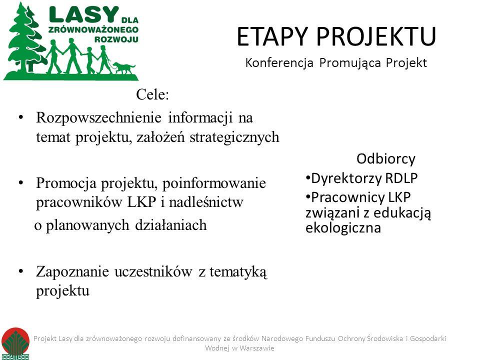 ETAPY PROJEKTU Konferencja Promująca Projekt