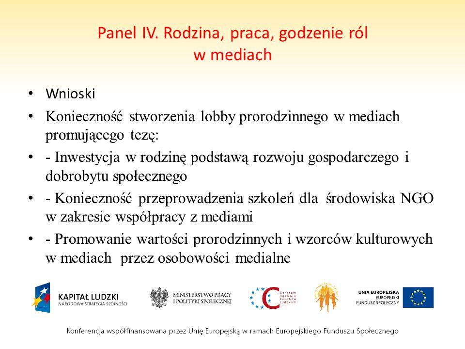 Panel IV. Rodzina, praca, godzenie ról w mediach