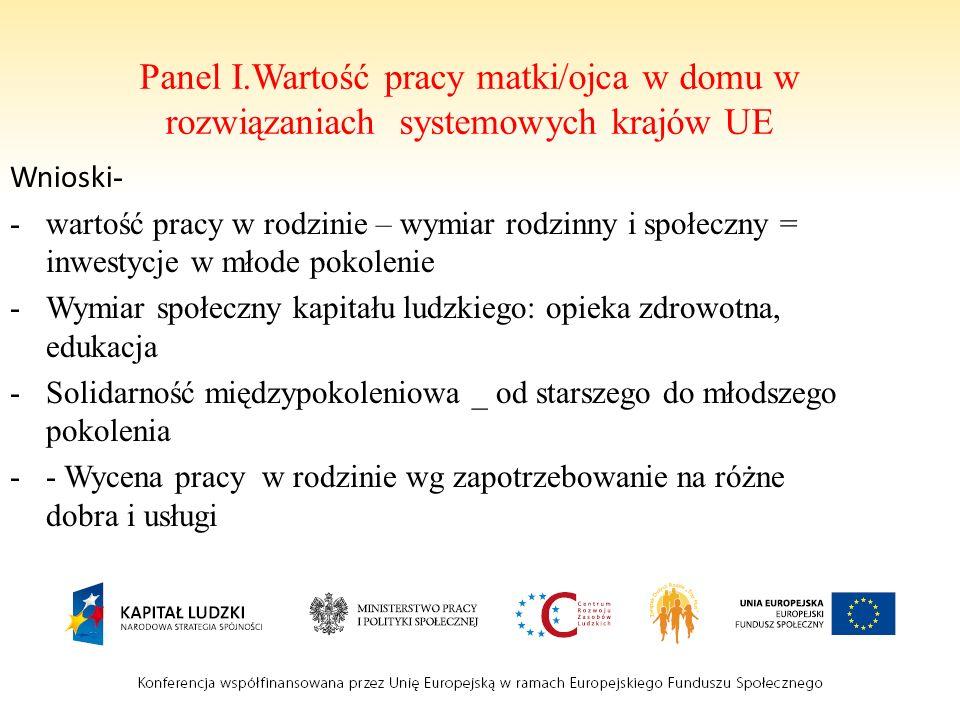 Panel I.Wartość pracy matki/ojca w domu w rozwiązaniach systemowych krajów UE